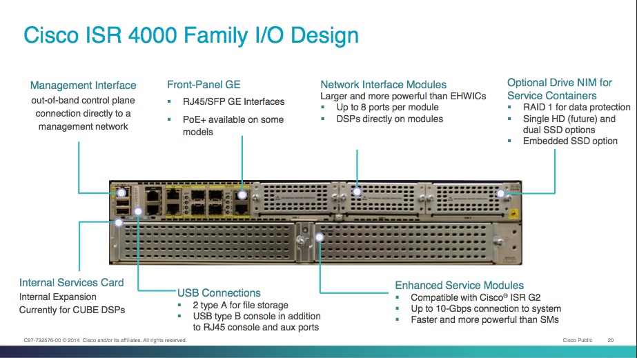 Cisco ISR 4000 – Now with more licensing ...